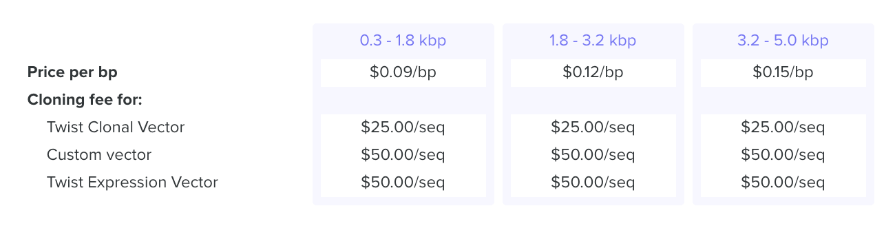 Prices are based on length of the insert.